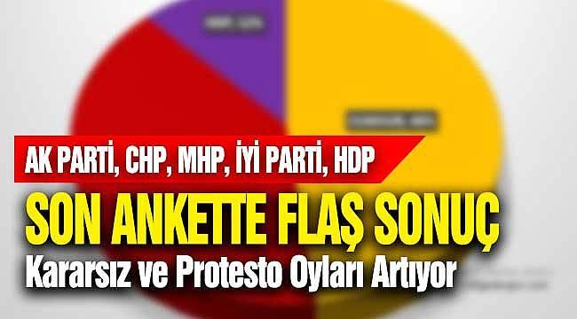 AK Parti, CHP, MHP, İYİ Parti Ekim Oy Oranları! Kararsız ve Protesto Oylarında Şok Yüzde