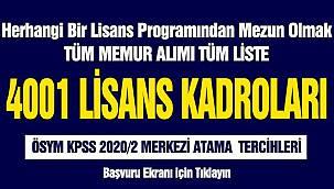 4001 Herhangi Bir Lisans Programından Mezun Olmak Memur Kadroları Tüm Liste - ÖSYM KPSS 2020/2 Merkezi Atama