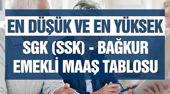 SGK Bağkur 202 En Düşük ve En Yüksek Emekli Maaşları