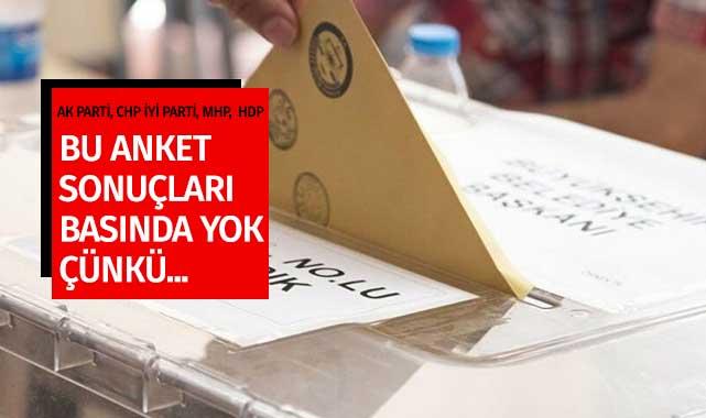 Bu Anket Sonuçları Basında Yok Çünkü.. AK Parti, CHP, İYİ Parti, MHP, HDP